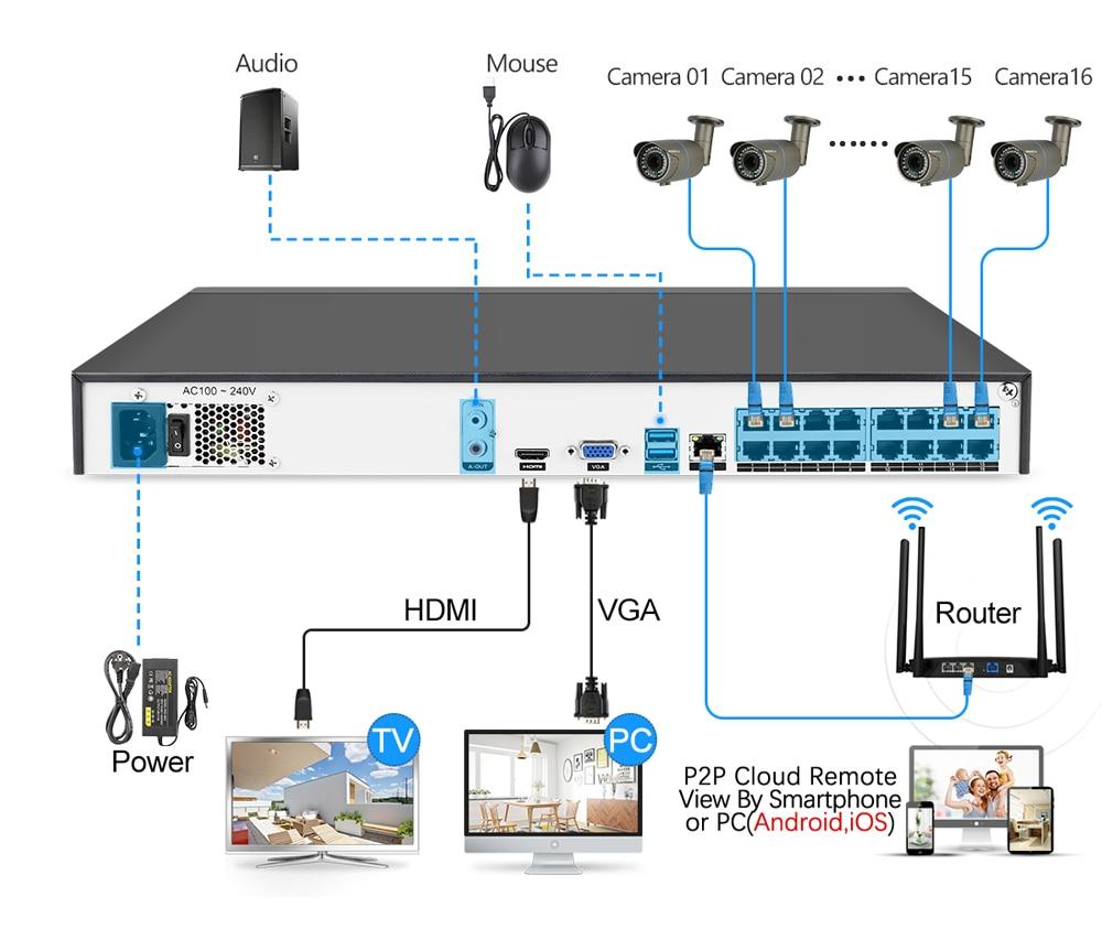 MISECU H.265 16CH POE 48V NVR Kit with 16 PCS 4MP POE Camera 2.8-12mm Varifocal Lens CCTV System Cloud Supports PC&Mobille View