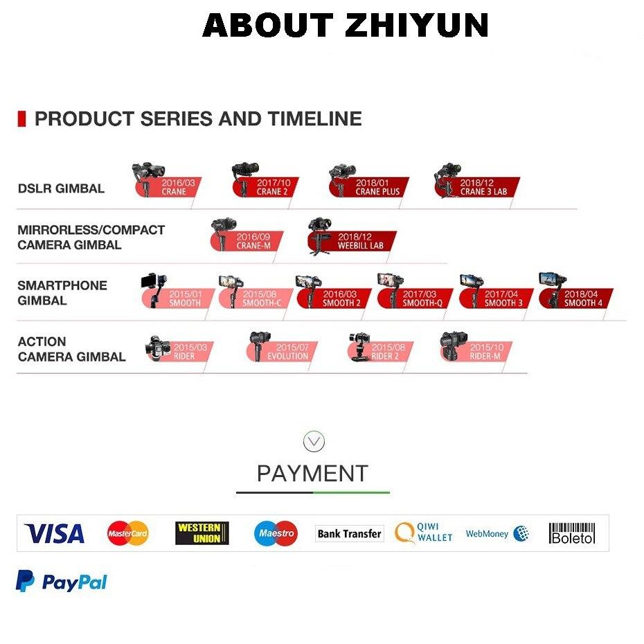 about Zhiyun Company 2019 4 09