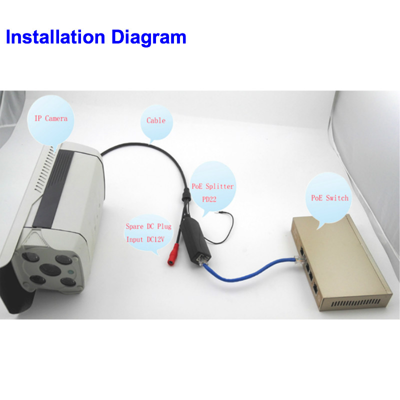 Magnificent Lihmsek 12V 1 5A Poe Splitter For Ip Camera Poe Separator Cable Wiring Cloud Usnesfoxcilixyz