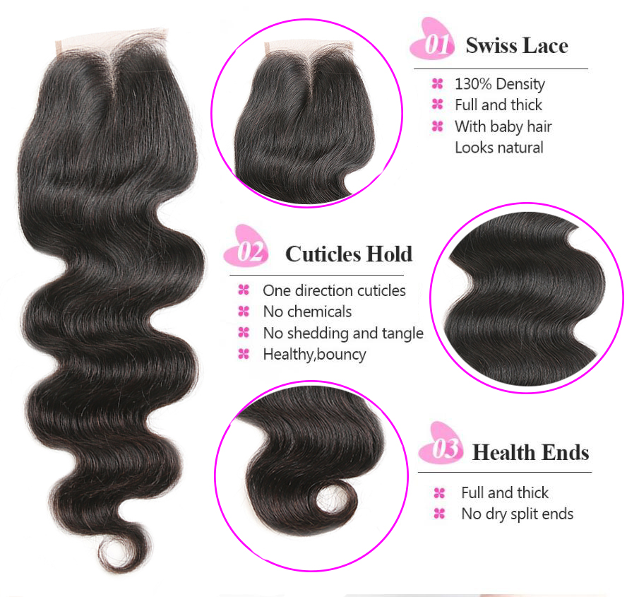 Lace Bundles Extension With