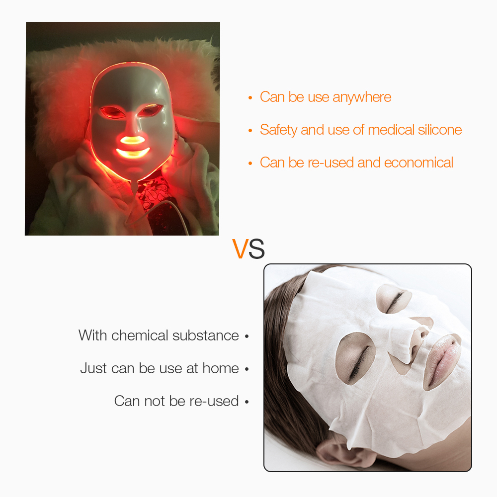 Image 2 - Beauty Photon LED Facial Mask Therapy 7 colors Light Skin Care Rejuvenation Wrinkle Acne Removal Face Beauty Spa  Instrument-in Face Skin Care Tools from Beauty & Health