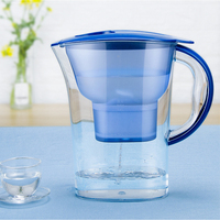 Candimill Manufacturer Water Pitcher Household Kitchen Activated Carbon Filter Kettle Portable Water Purifier Pot Price
