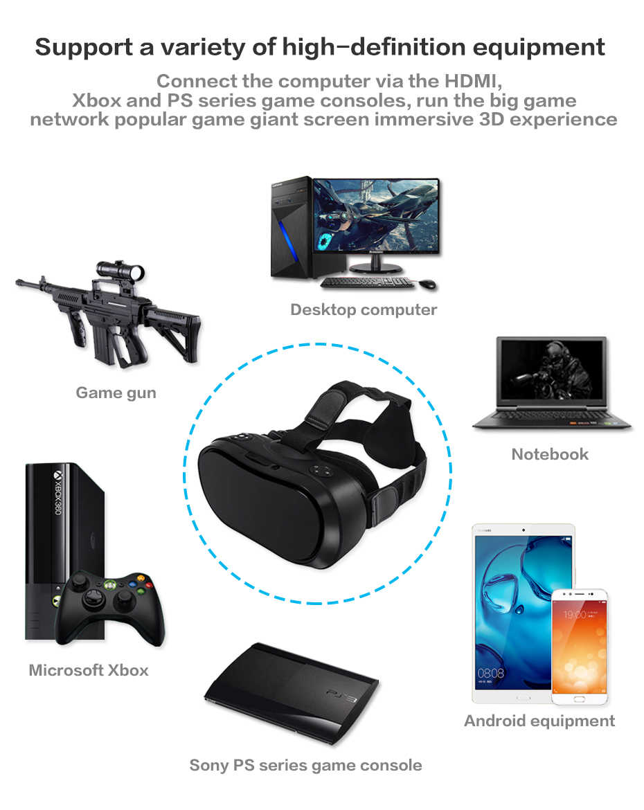 3D VR Glasses VR All In One Virtual Reality 3D Glasses For Android 5.1 HDMI 2K HD Display For PS 4 Xbox 360/One 17