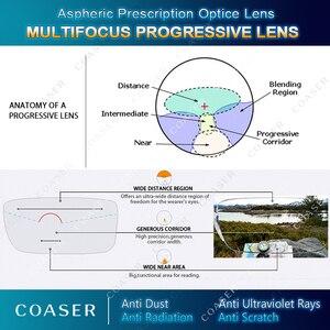 Image 5 - Free Form Multifocal 1.67 Progressive Lens Transition Photochromic Glasses Prescription Optical Spectacle Reading Progressiva
