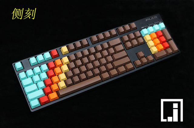Top 10 Punto Medio Noticias   Mechanical Keyboard Keycaps