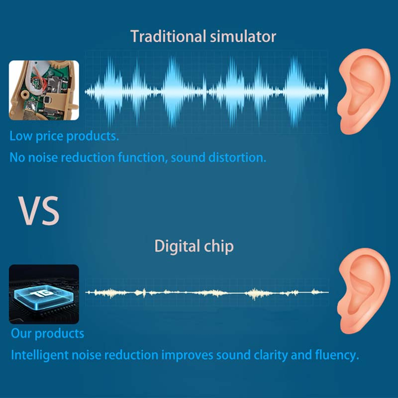 Rechargeable Hearing Aids Sound Amplifiers Wireless Ear Aids for Elderly Adjustable Mini Digital Hearing Aid Electronic CCP001 5
