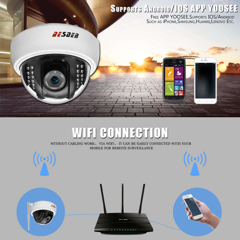BESDER 1080P Security Wi-Fi IP Camera 128G SD Card Slot ONVIF Push Alarm  Yoosee P2P Dome Wireless Camera IP Motion Detection