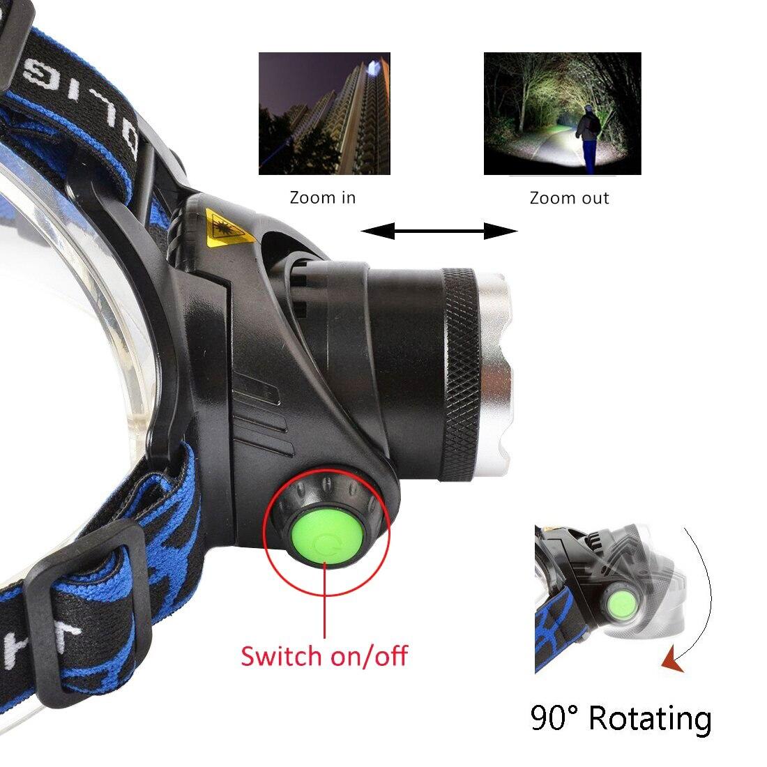 RU 8000LM Cree XML-L2 XM-L T6 Led Headlamp Zoomable Headlight Waterproof Head Torch flashlight Head lamp Fishing Hunting Light