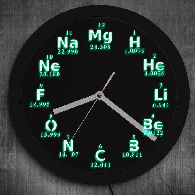 193cde22be1 1 peça Ciência Elemento Da Tabela Periódica de Elementos Químicos LEVOU  Relógio De Parede Relógio de