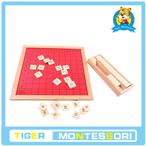 Montessori Material Mathematics Pythagoras Board Control Chart For Pythagoras Board Pythagoras Board Copy Masters Toy