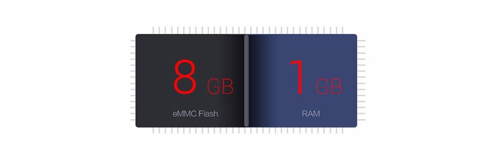 RAM ROM-11