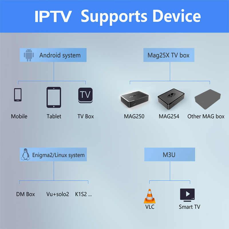 スマート Iptv M3U イタリア HD Dazn プレミアムフル Hd 2000 生活 8000 + VODs スポーツイタリア APK ドイツフランスギリシャプレイリストスマートテレビ