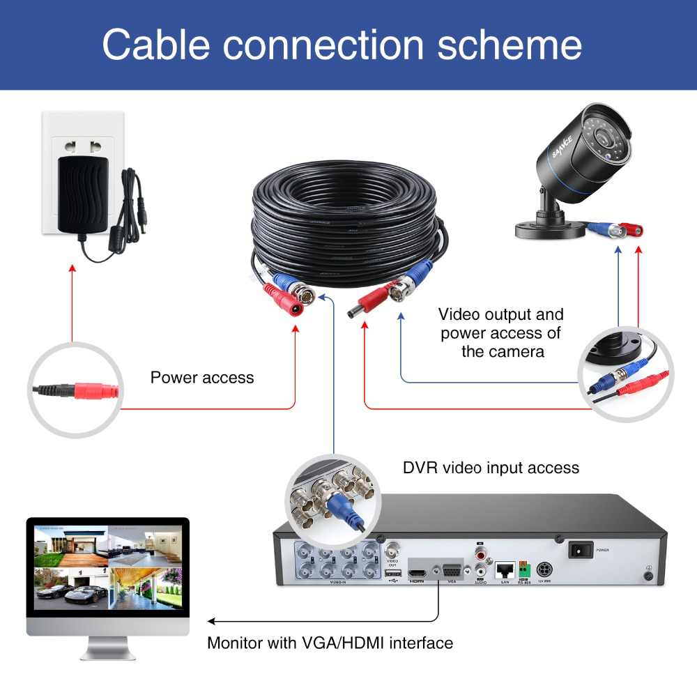 ANNKE 1pcs 30M 100ft BNC Coaxial Video Power Cable For CCTV AHD Camera on how a camera works diagram, security camera schematic diagram, security camera installation, internet security diagram, ip camera installation diagram, sony backup camera circuit diagram, security camera footage, ip camera system diagram, security camera adjustments, software security diagram, security camera blueprints, surveillance diagram, security camera connectors, security system wiring diagrams, security camera power, security camera room, camera parts diagram, security camera positioning home diagram, security camera plug,