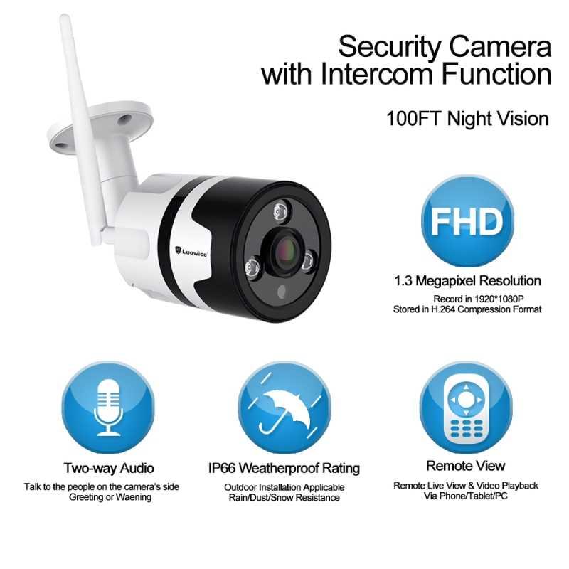 Full HD 1080 P панорамные внешние камеры IP монитор Беспроводной 360 градусов wifi домашний телефон Удаленный широкоугольный аналоговый 2mp камера