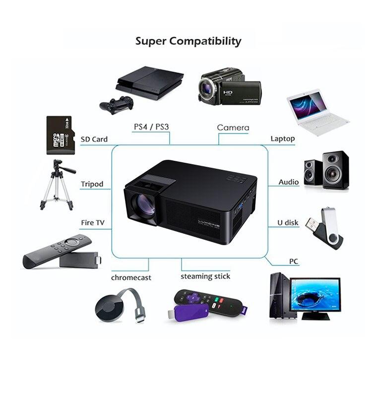4-Super Compatibility