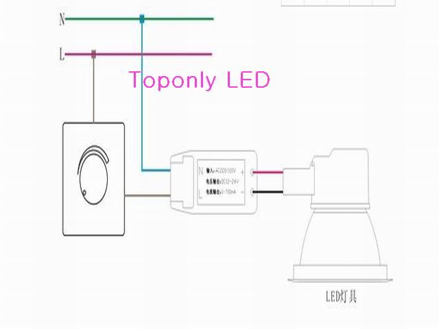 Cheap led ceiling panel