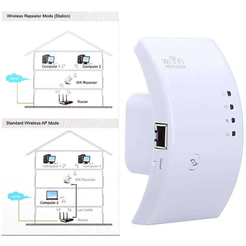 3g wifi router