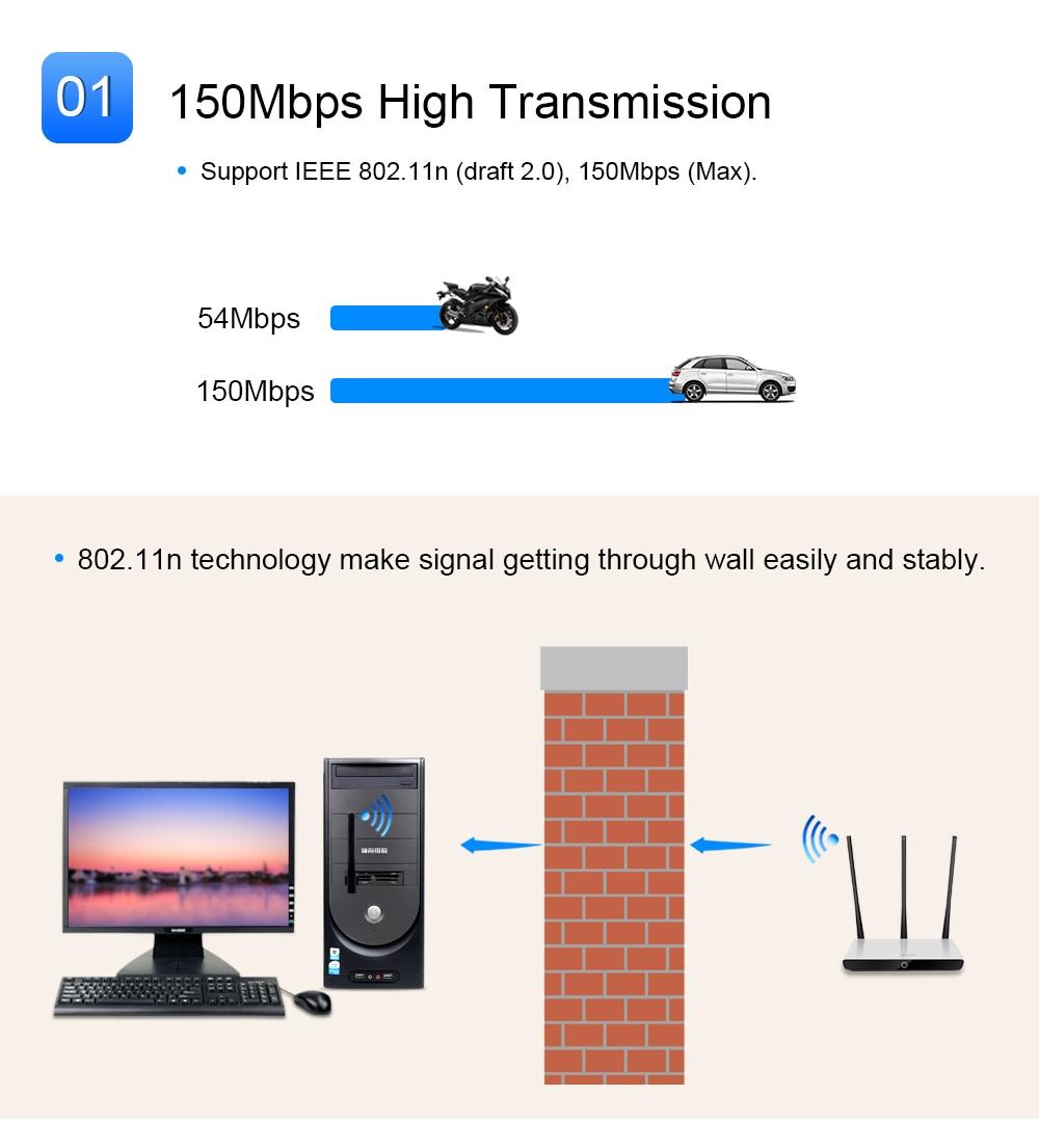 Mjtek 150M Eksternal USB WIFI Adapter Portable Dongle Antena Mini Nirkabel Jaringan LAN 802 11n G B Untuk Windows 7 8 XP Vista