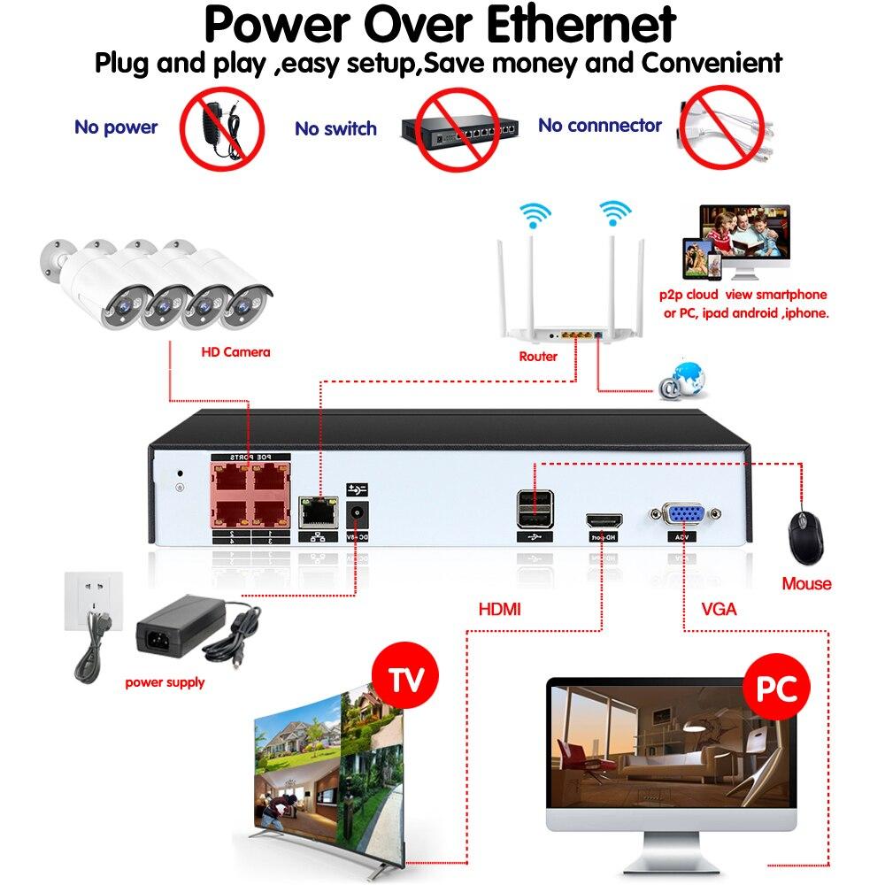 H.265 5MP CCTV System POE NVR kit 4ch 4MP wasserdichte POE IP kamera kugel Home Security kamera system outdoor Mobile app ansicht