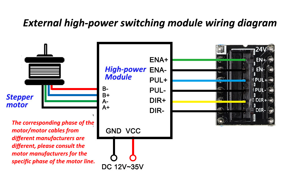 High Power Switching Module