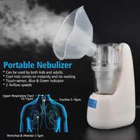 ポータブルネブライザー機の家庭用超音波吸入器ネブライザー大人子供咳治療医療機器