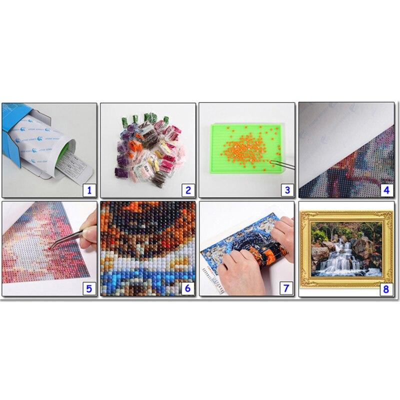 Agni inimesed 3d DIY teemant maali komplektid rhinestone ristpistes - Kunst, käsitöö ja õmblemine - Foto 3