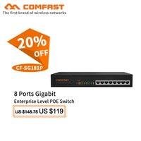 10/100/1000 Мбит/с 8 Порты и разъёмы гигабитный коммутатор PoE 802.af/ на Ethernet poe коммутатор Профессиональный для ip камер /Беспроводной AP сетевая систе