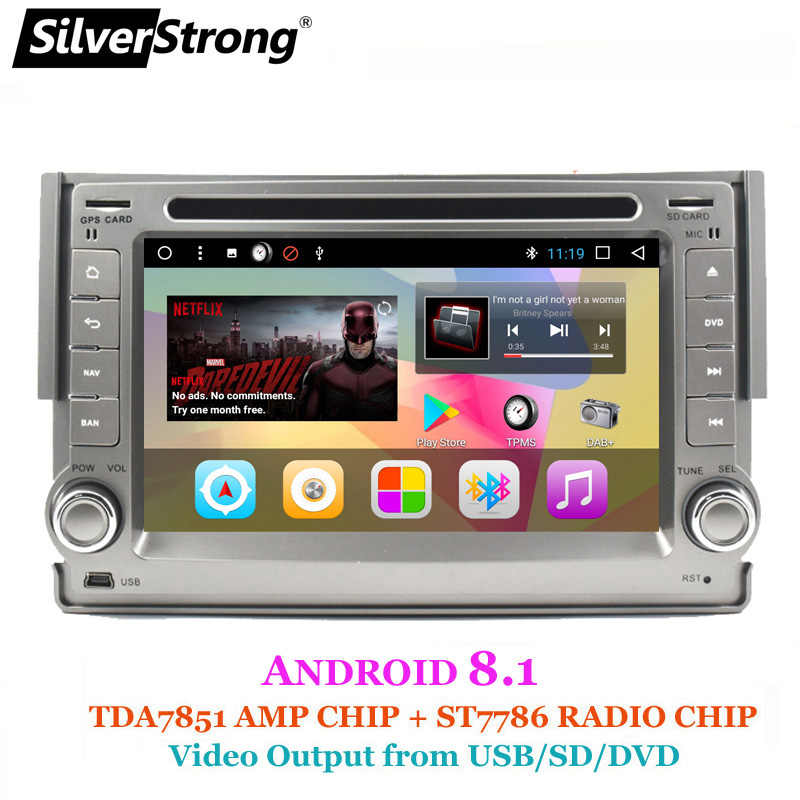 Detail Feedback Questions about SilverStrong Android8 1 Car