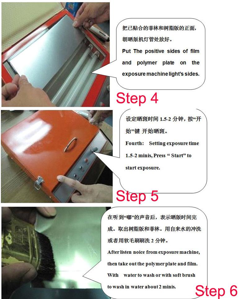Polymer plate process 2