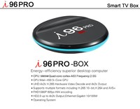 7 android 4 I96 PRO Smart TV Box Android 7.1 2GB Ram 16GB Rom AMLOGIC S905W 2.4G WIFI BT 4.0 4K USB3.0 H.265 Google Play IP TV Set Top Box (5)