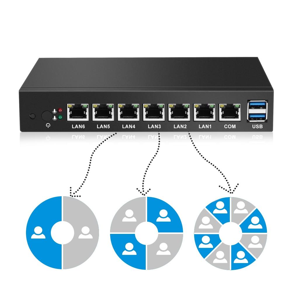 Client 6*LAN USB3.0 1037U