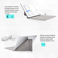 Ultra Thin Wireless Blutooth Keyboard Folding Folio Stand Case Integrated Protective Holster For Ipad Mini 2