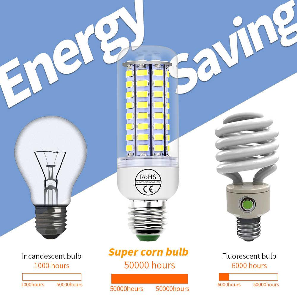 CanLing E27 หลอดไฟ Led ข้าวโพด E14 Bombillas LED 3 W 220 V หลอดไฟ Led เทียนหลอดไฟ GU10 5730 SMD 24 36 48 56 69 72 leds Ampoule บ้าน