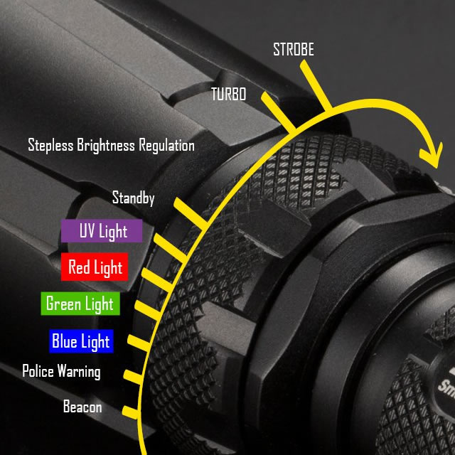 Image 4 - NITECORE 5 Color RGB+UV Light SRT7GT + Rechargeable Battery CREE XP L HI V3 1000LM Smart Ring Waterproof Flashlight Rescue Torch-in LED Flashlights from Lights & Lighting