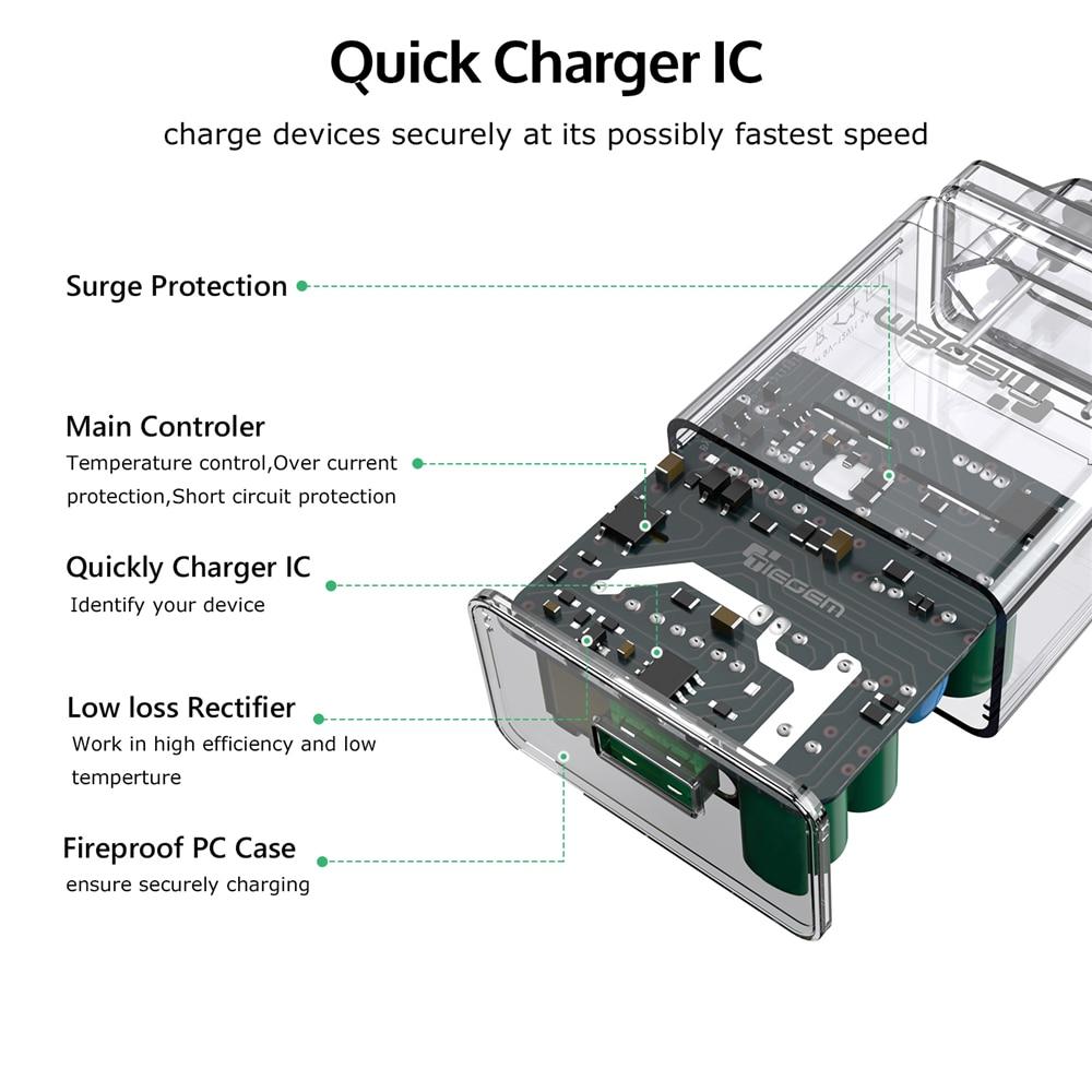 TIEGEM արագ լիցքավորում 3.0 USB պատի - Բջջային հեռախոսի պարագաներ և պահեստամասեր - Լուսանկար 3