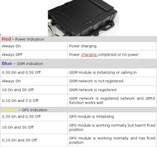 GPS / GPRS Vehicle Location Tracker for motorcycle school bus and coach fleet management GVT800