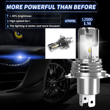 China High-end Auto Canbus LED Headlight Car Bulbs H7 H11 9006 9005 H4 LUMILEDS M3 Chips 12000Lm 6000K No Error Automotivo Light(China)