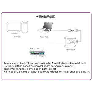 USB к параллельному адаптеру USB CNC маршрутизатор контроллер для MACH3 LY-USB100 UC100