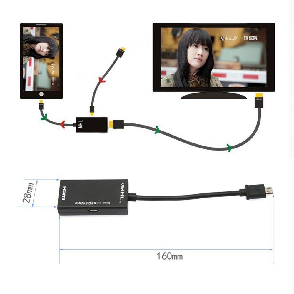 Tolle Kabel Zu Hdmi Tv Bilder - Die Besten Elektrischen Schaltplan ...
