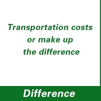 Koszty transportu lub nadrobić różnicę tanie i dobre opinie WUXEY CN (pochodzenie) 1 szklanki Transportation costs Transportation costs or make up the difference