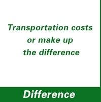 Koszty transportu lub nadrobić różnicę w Ekspresy do kawy od AGD na