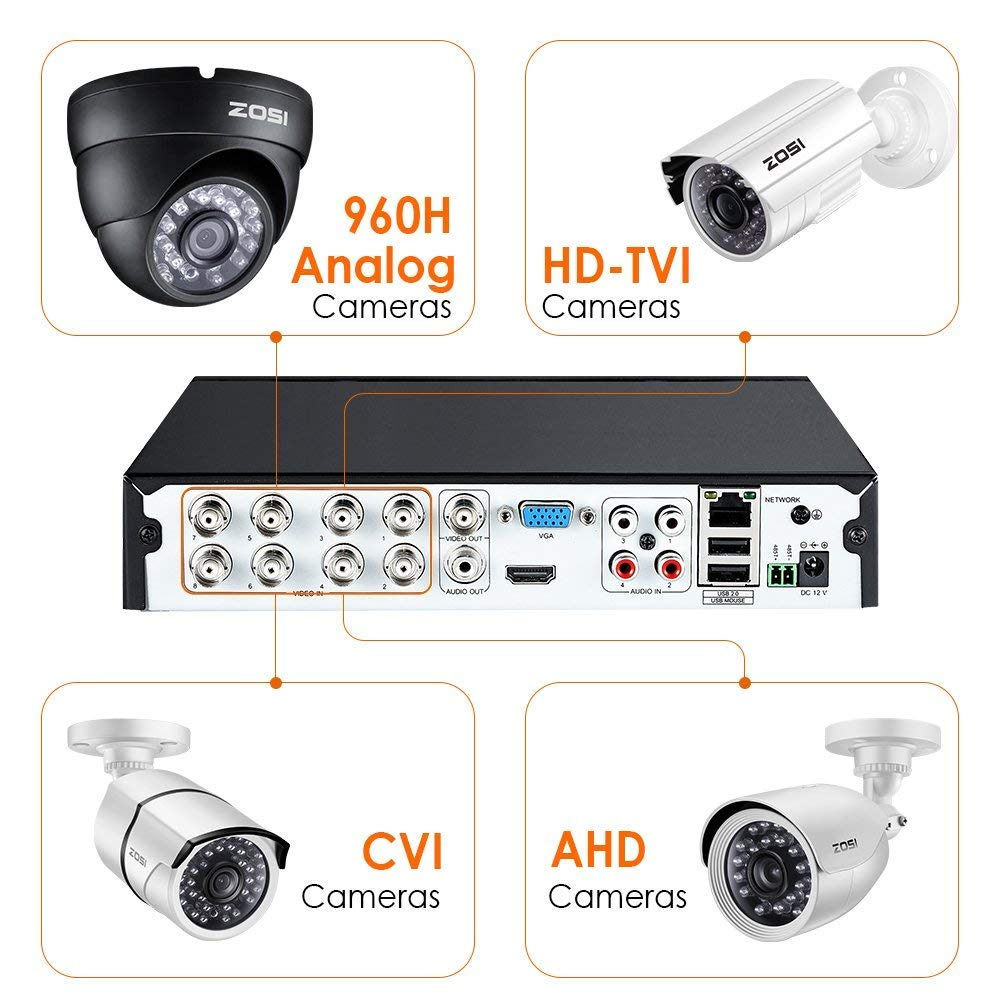 Image 2 - ZOSI 1080P 8 Channel TVI DVR 8CH AHD/CVI/TVI/Analog DVR 1920*1080 2MP CCTV Video Recorder Hybrid DVR 4 In 1 Security System-in Surveillance Video Recorder from Security & Protection