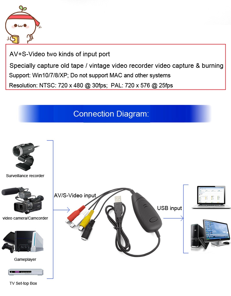 Detail Feedback Questions about Ezcap172 USB 2.0 Video ... on