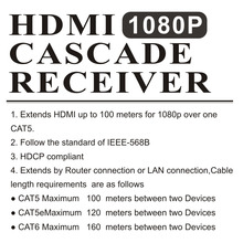 HDMI Extender Over IP/TCP UTP/STP CAT5e/6 Rj45 LAN Network Support 1080p 120m Extension