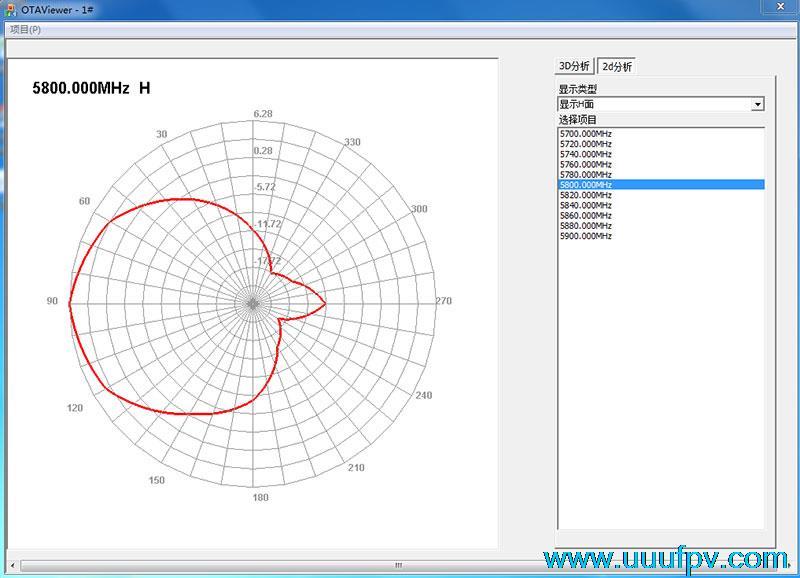 Aomway FPV-системы 5.8 Г 6db Панель мини усиливается Телевизионные антенны Усилитель сигнала Увеличить Управление для видео ресивер SMA RP-SMA drone Запч...