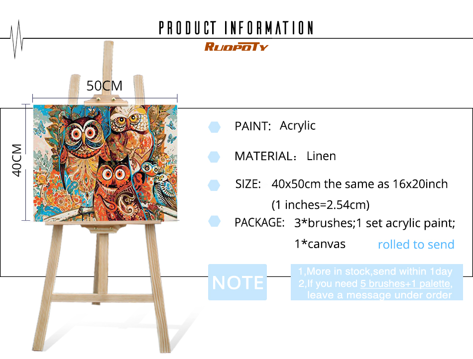 HTB1qMyMpv1TBuNjy0Fjq6yjyXXam RUOPOTY diy frame Vintage Owl DIY Painting By Numbers Home Decoration Unique Gift Wall Art Picture Handpainted Oil Painting Arts