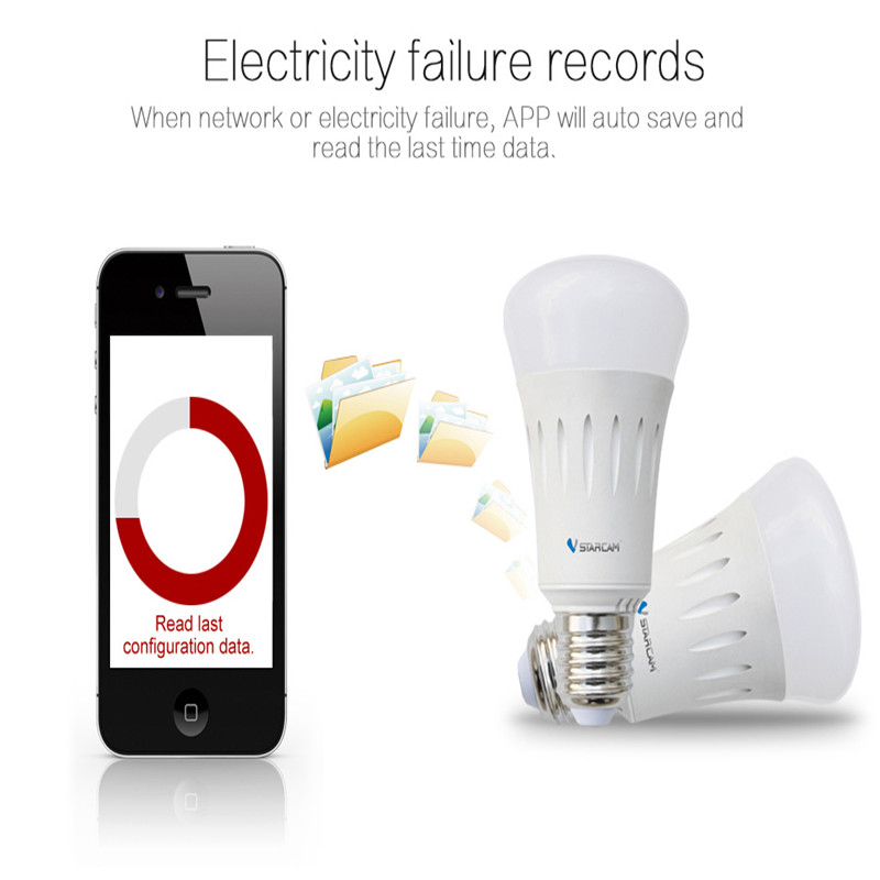 oobest Smart LED Bulb Bluetooth Speaker LED RGB Light AF820 Base Wireless with iPhone iPod iPad Android2.3.3+ Remote Control icoco e27 smart bluetooth led light multicolor dimmer bulb lamp for ios for android system with remote control anti interference