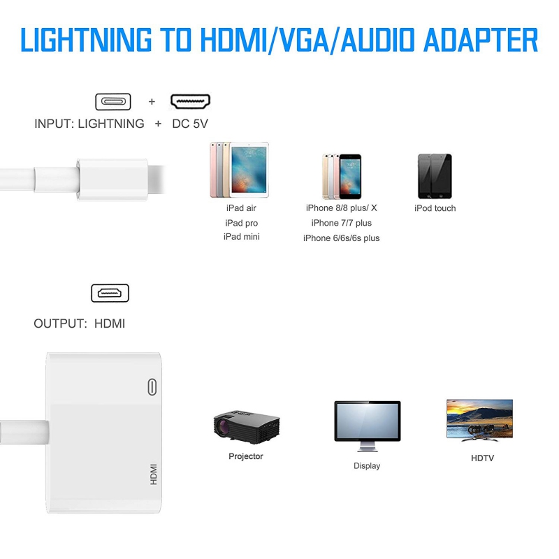 For Lightning to Digital AV HDMI 4K USB Cable For iPad to HDMI Adapter Connector 1080P HD Adapters For Iphone X 8/7/6/Ipad Air
