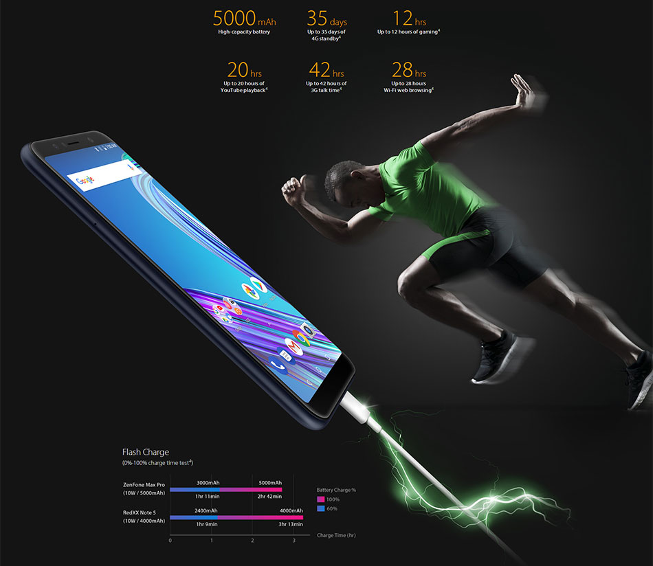 ZenFone-Max-Pro-(ZB602KL)-_-Phone-_-3