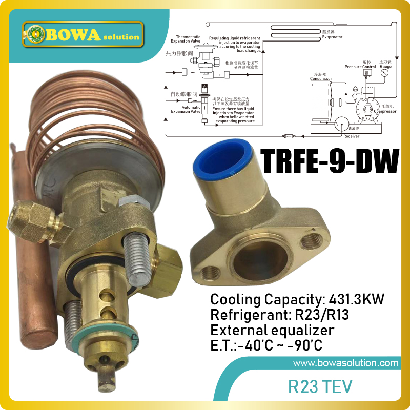 431kw take apart R23 thermostatic expansion valve matches 340m3 h compressors such as HANBELL RC2 340A